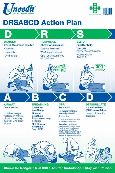 Uneedit CPR CHART DRSABCD UNEEDIT POLY  600mm x 400mm